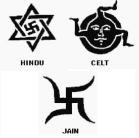 mystical knowledge of the name of god life force wheel in Hinduism, Jain and Celt