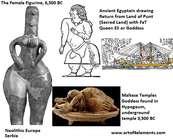 Neolithic Europe The Female Figurine 6,500 BC Donja Branjevina Serbia Maltese Fat Lady and Egyptian Queen Eli from Land of Punt