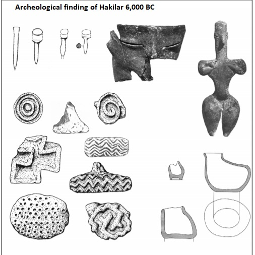 07 The Archeological Hacilar Settlement of Neolithic Europe dated to 6,000 BC and the Stamps