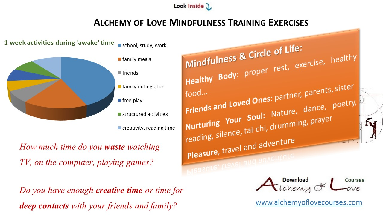 alchemy of love exercises circle of life