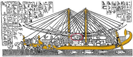 ship after the visit to Punt Ancient Egypt Earliest ever Recorded Sea Voyage to the Sacred Land of Punt