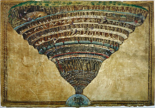 Illustration of the structure of Hell according to Dante Alighieri's Divine Comedy. By Sandro Botticelli, 1480.