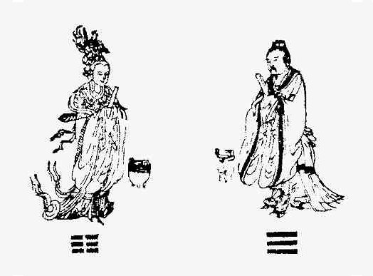 yin-yang-balance-within-human-beings-qian_kun-13th-century-chinese-ancient-wisdom-within-drawing-characters